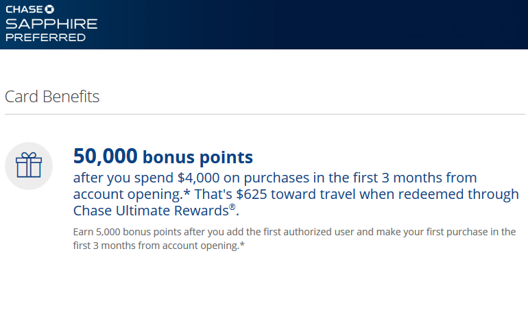 Example of typical sign up bonus stipulations