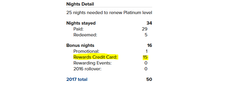 The Chase Marriott Rewards also gives 15 nights annually towards your status, giving you a leg up!